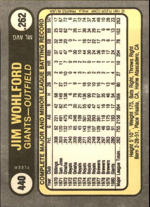 1981 Fleer #440 Jim Wohlford back image