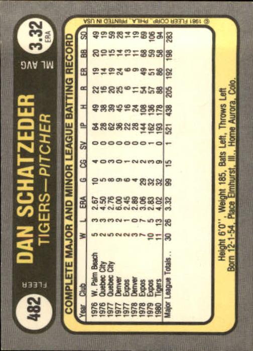 1981 Fleer #482 Dan Schatzeder back image