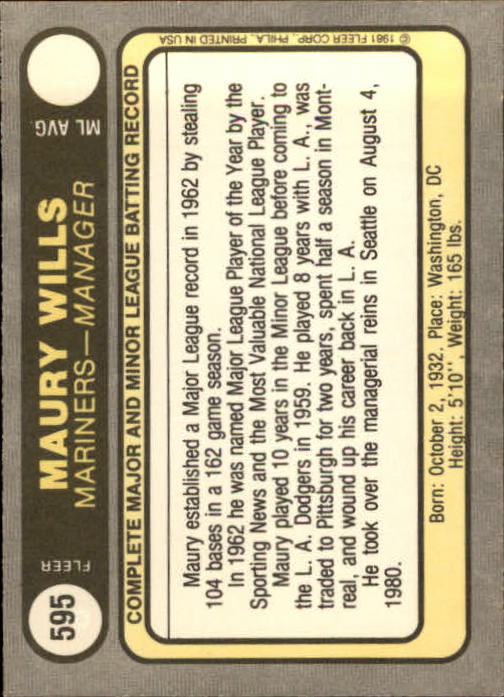 1981 Fleer #595 Maury Wills MG back image