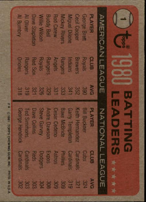 1981 Topps #1 George Brett/Bill Buckner LL back image