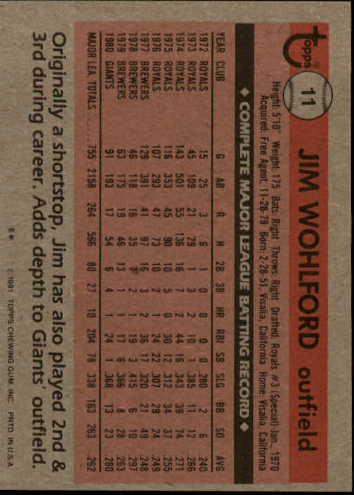 1981 Topps #11 Jim Wohlford DP back image