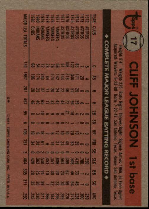 1981 Topps #17 Cliff Johnson back image