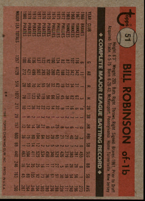 1981 Topps #51 Bill Robinson DP back image