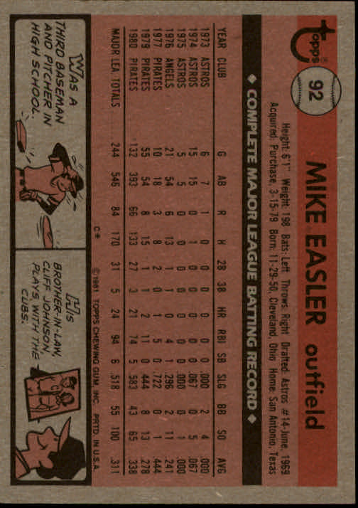 1981 Topps #92 Mike Easler back image