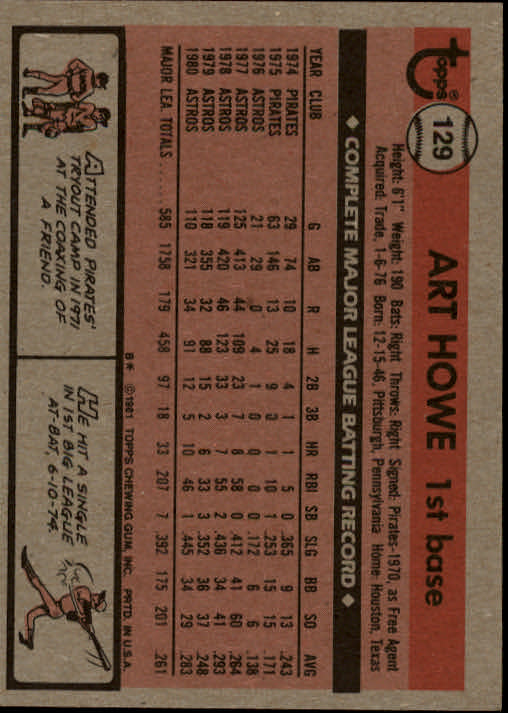 1981 Topps #129 Art Howe back image