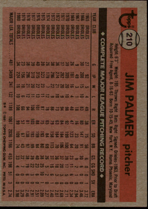 1981 Topps #210 Jim Palmer back image
