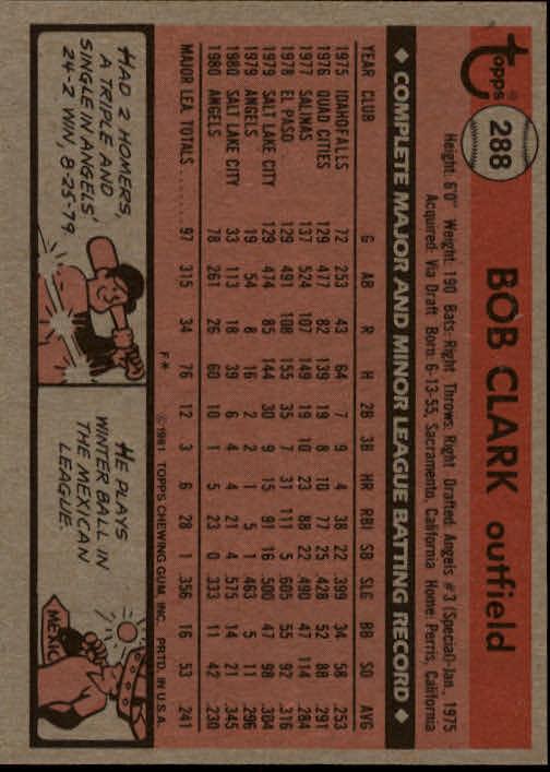 1981 Topps #288 Bob Clark back image