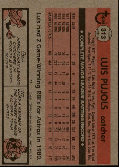 1981 Topps #313 Luis Pujols back image