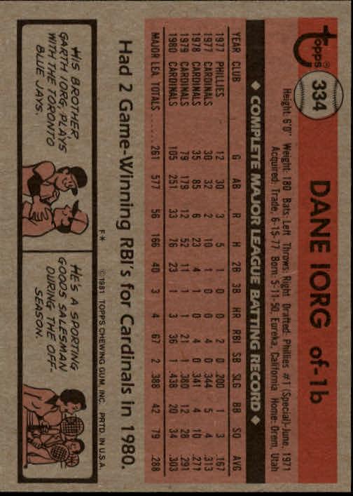 1981 Topps #334 Dane Iorg back image