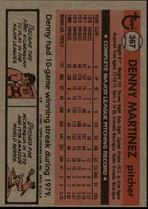 1981 Topps #367 Dennis Martinez back image