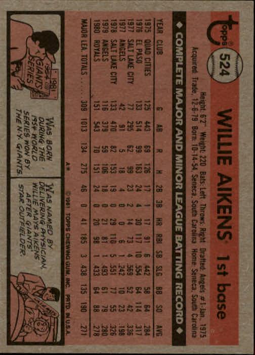1981 Topps #524 Willie Aikens back image