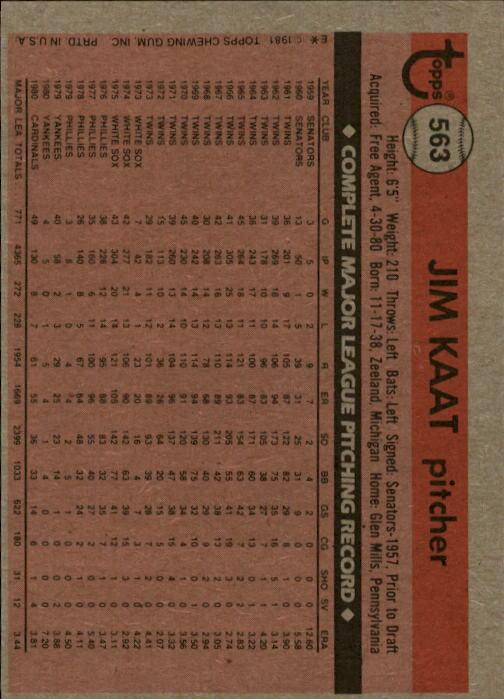 1981 Topps #563 Jim Kaat back image