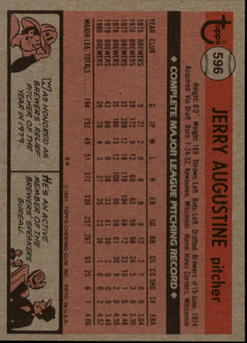 1981 Topps #596 Jerry Augustine back image