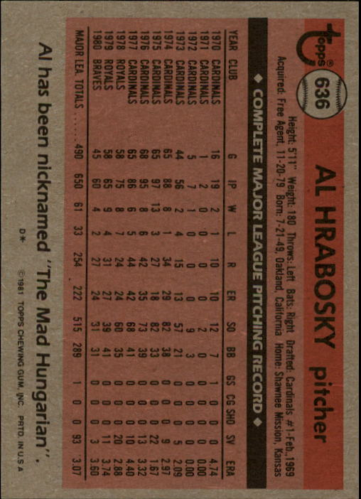 1981 Topps #636 Al Hrabosky back image