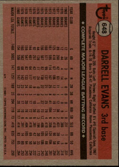 1981 Topps #648 Darrell Evans back image
