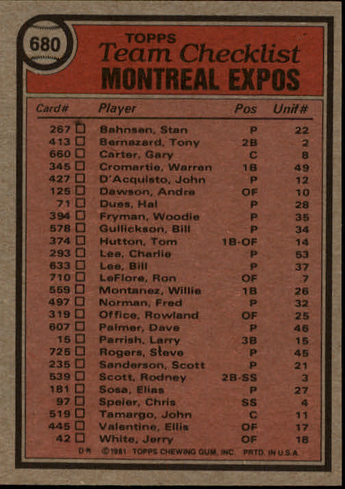 1981 Topps #680 Expos Team CL/Dick Williams MG back image