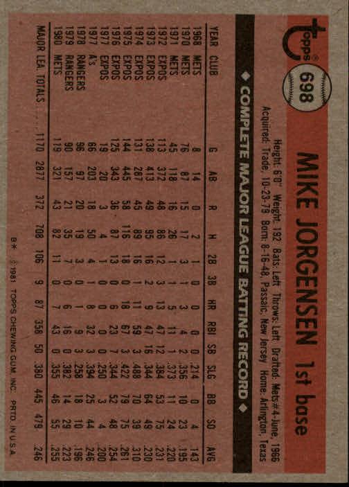 1981 Topps #698 Mike Jorgensen back image