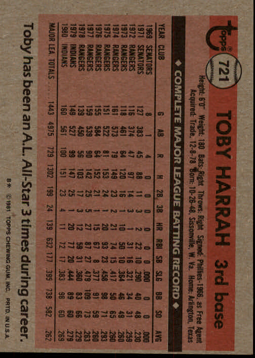 1981 Topps #721 Toby Harrah back image