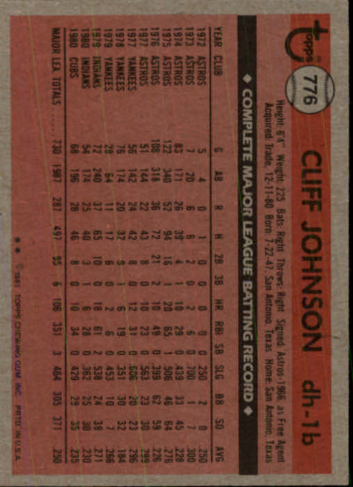 1981 Topps Traded #776 Cliff Johnson back image