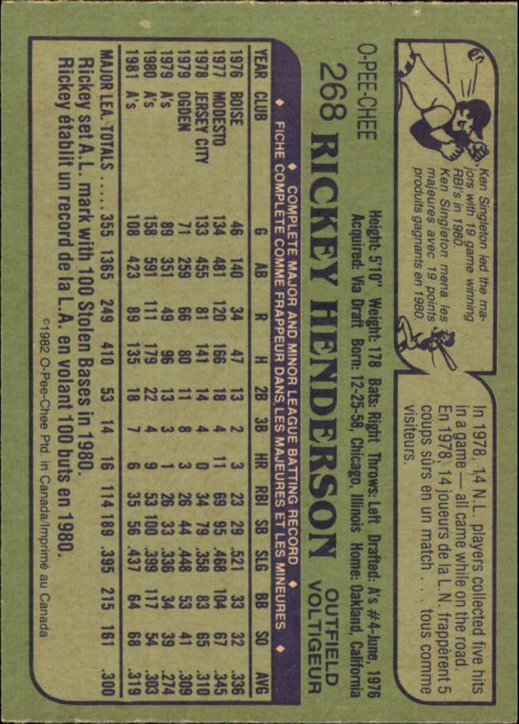 1982 O-Pee-Chee #268 Rickey Henderson back image