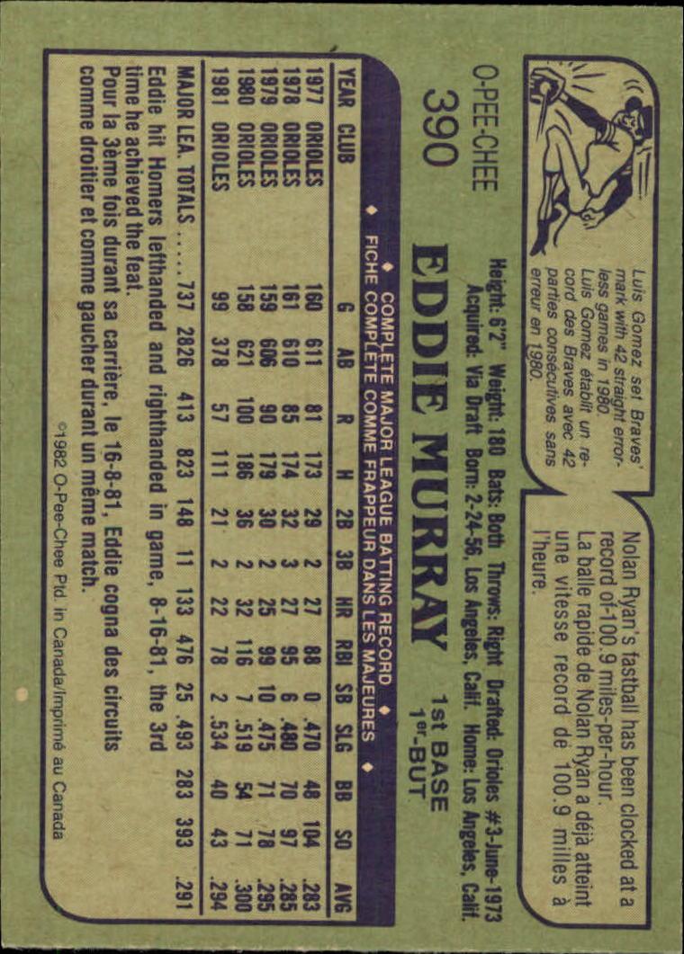 1982 O-Pee-Chee #390 Eddie Murray back image