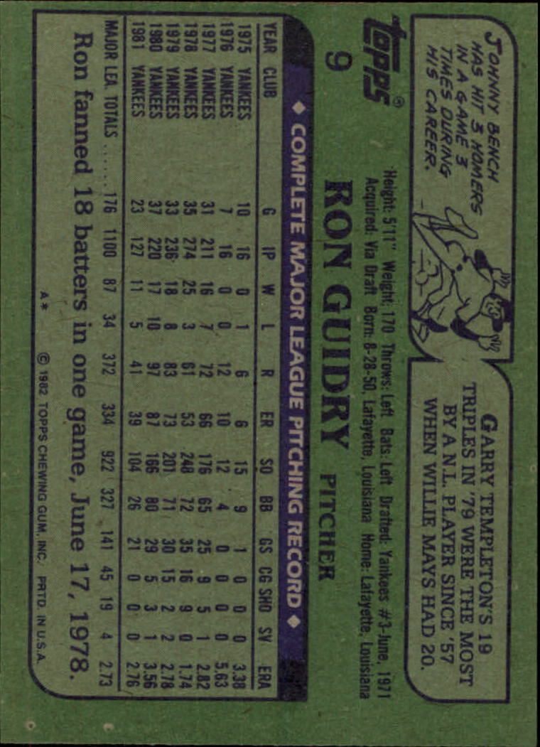 1982 Topps #9 Ron Guidry back image