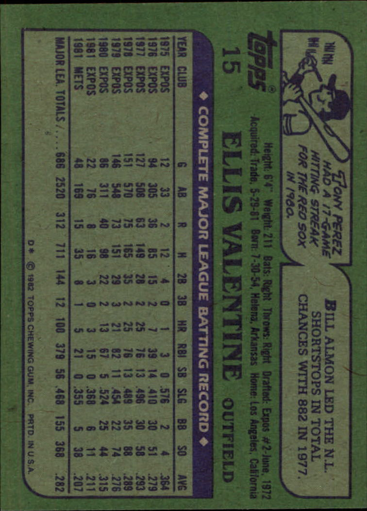 1982 Topps #15 Ellis Valentine back image