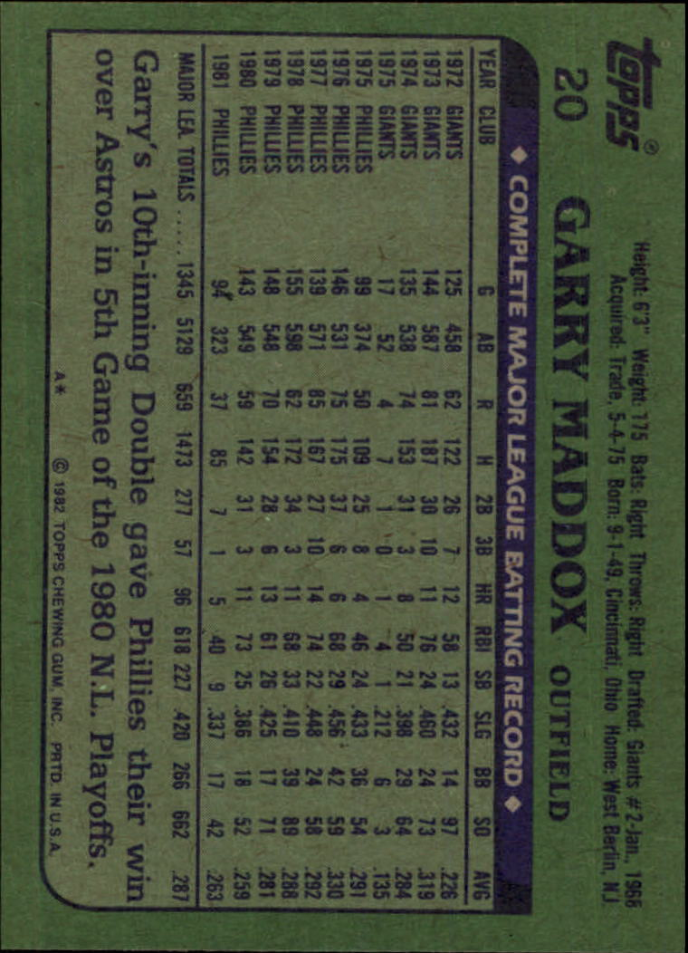 1982 Topps #20 Garry Maddox back image