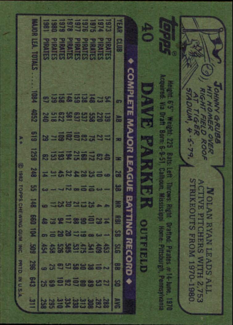 1982 Topps #40 Dave Parker back image