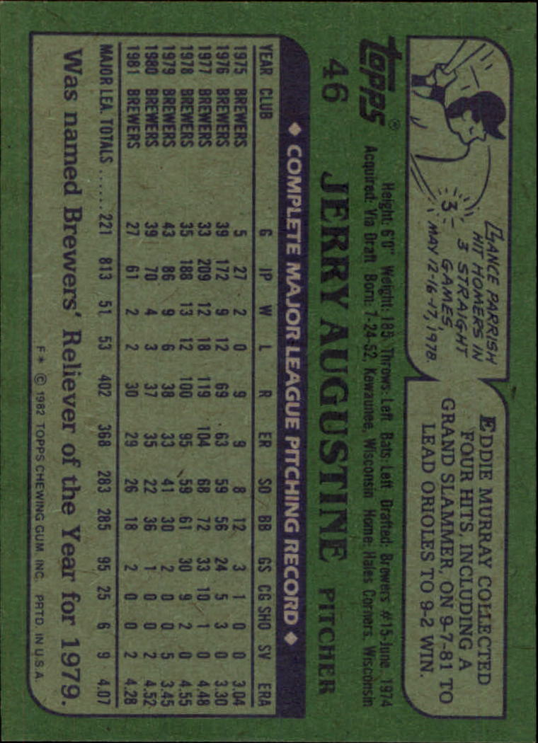 1982 Topps #46 Jerry Augustine back image
