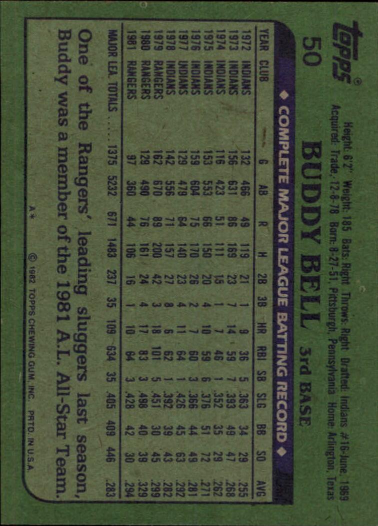 1982 Topps #50 Buddy Bell back image