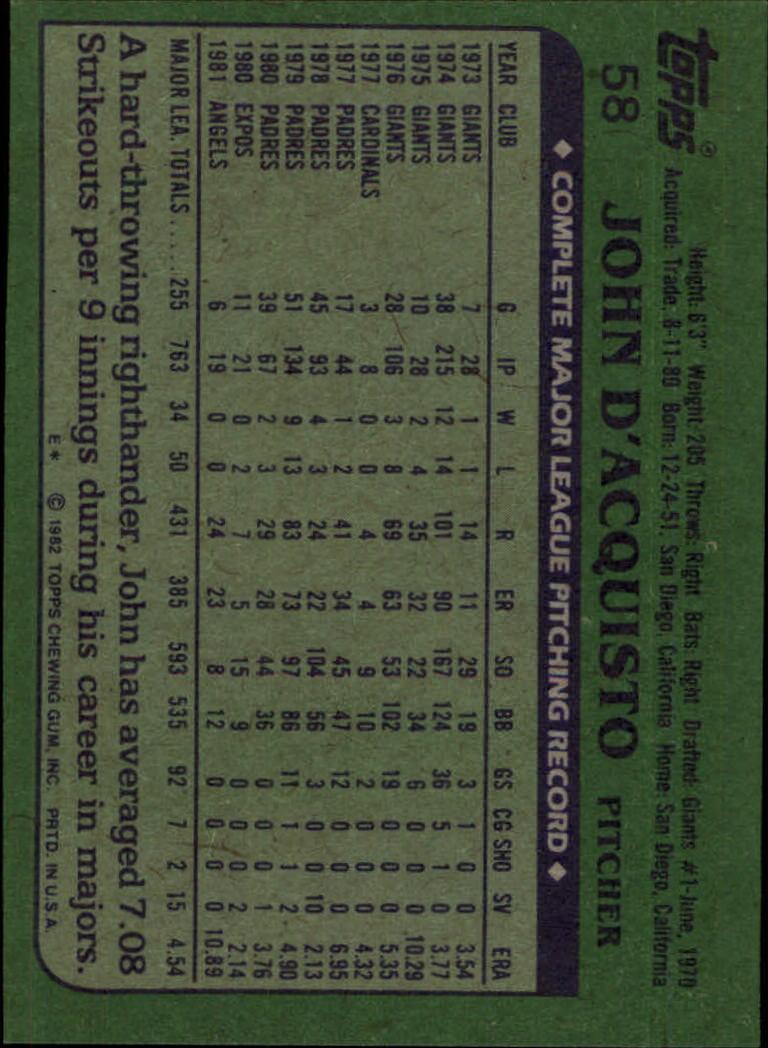 1982 Topps #58 John D'Acquisto back image