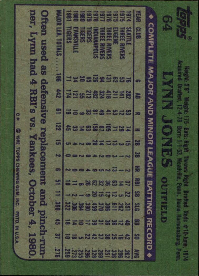 1982 Topps #64 Lynn Jones back image