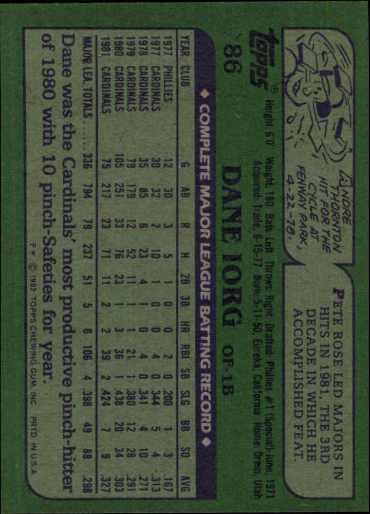 1982 Topps #86 Dane Iorg back image
