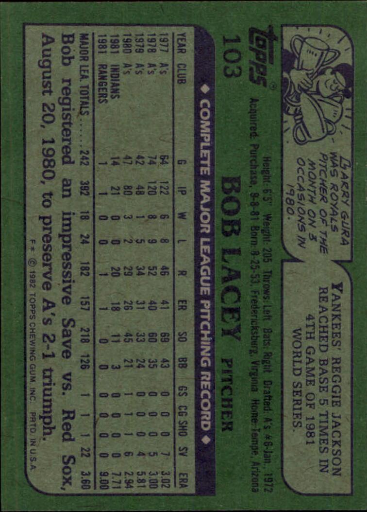 1982 Topps #103 Bob Lacey back image