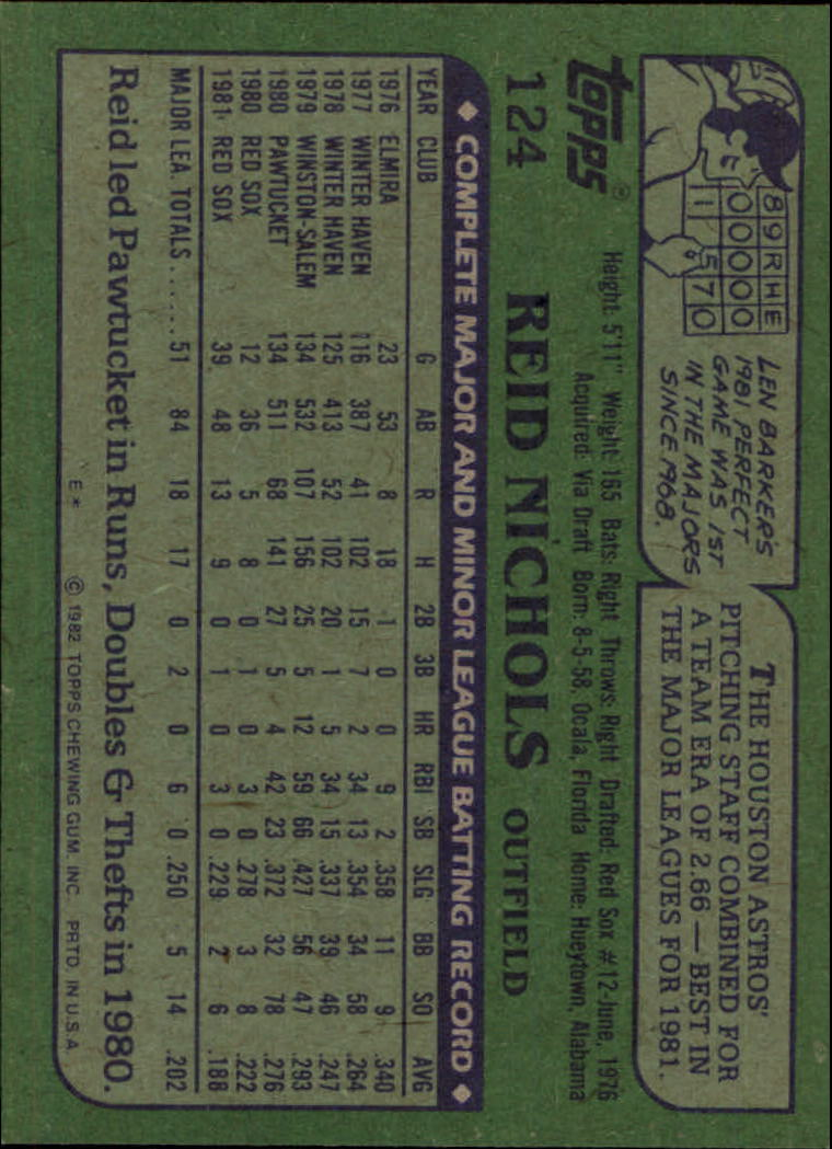 1982 Topps #124 Reid Nichols back image
