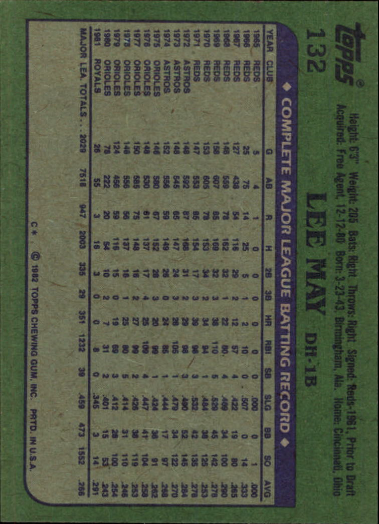 1982 Topps #132 Lee May back image