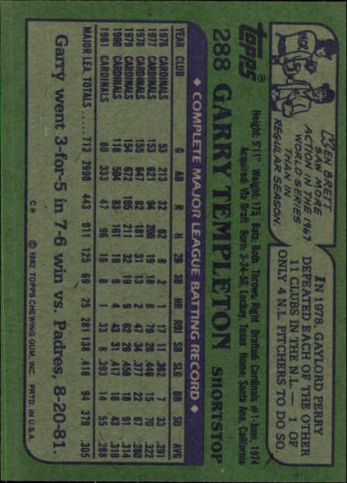 1982 Topps #288 Garry Templeton back image