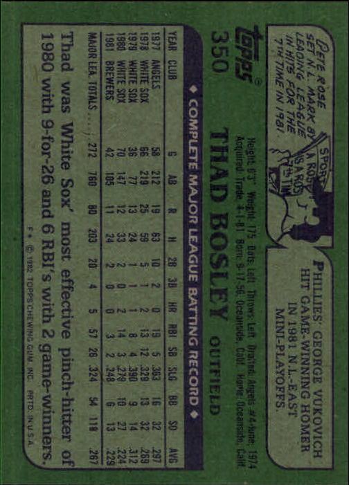 1982 Topps #350 Thad Bosley back image
