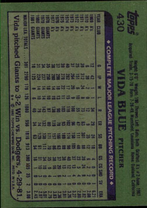 1982 Topps #430 Vida Blue back image