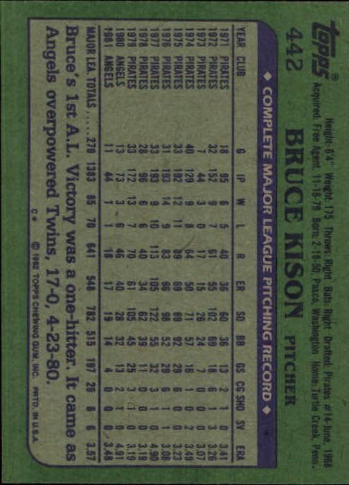 1982 Topps #442 Bruce Kison back image