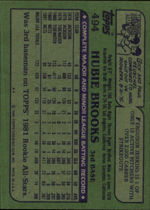 1982 Topps #494 Hubie Brooks back image