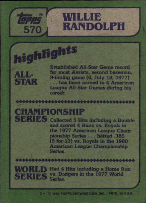 1982 Topps #570 Willie Randolph IA back image