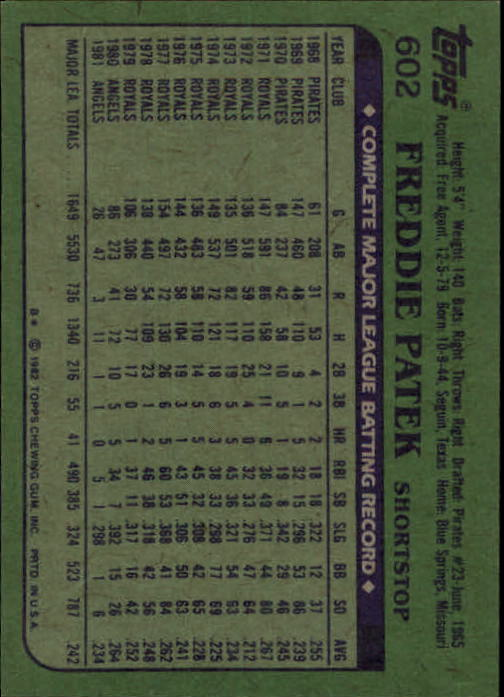 1982 Topps #602 Freddie Patek back image