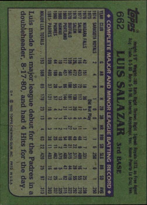 1982 Topps #662 Luis Salazar back image