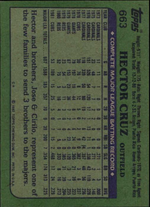 1982 Topps #663 Hector Cruz back image
