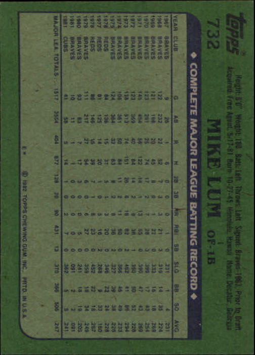 1982 Topps #732 Mike Lum back image