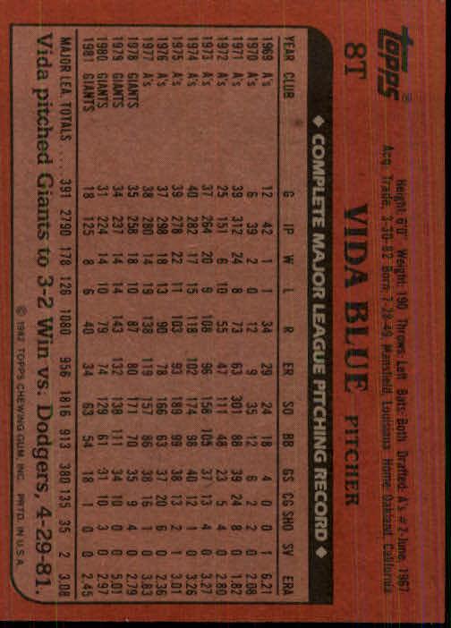 1982 Topps Traded #8T Vida Blue back image