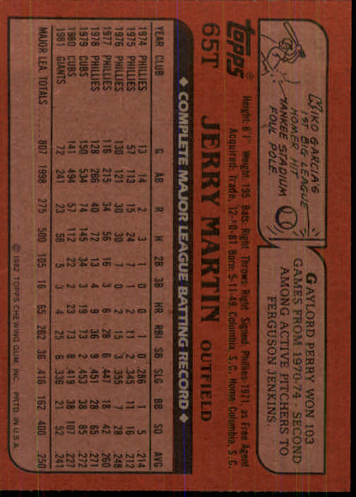 1982 Topps Traded #65T Jerry Martin back image