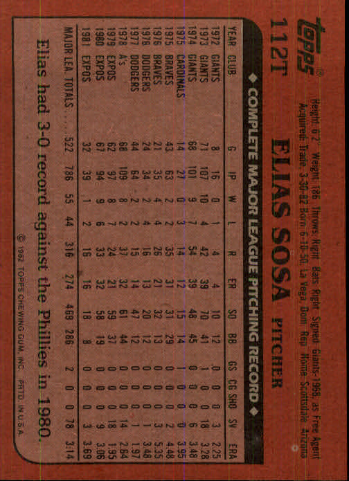 1982 Topps Traded #112T Elias Sosa back image